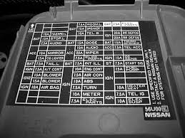 1996 nissan 240sx fuse box 1996 wiring diagrams instruction