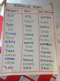 hd wallpapers 80 irregular verbs iik 000d info