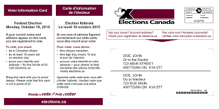 elections canada glossary