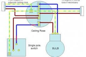 domestic lighting wiring diagram wiring diagram
