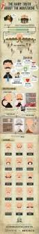 84 best design infographic images on pinterest infographics the hairy truth about the mustache movember infographic
