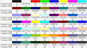 color codes vba excel the color codes