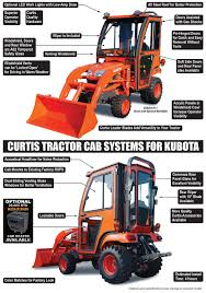 cab systems for kubota bx70 1