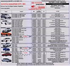 toyota cars philippines price list with pictures toyota dagupan city inc lyod ungria 0917 3652064