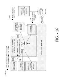 patent us7249157 collaboration system for exchanging of data