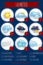 meteo sur mon bureau les 25 meilleures idées de la catégorie la météo sur l
