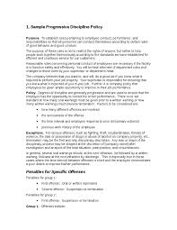 aids for formulating administering and documenting employee