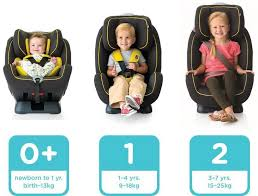 Comfortable Convertible Car Seat 72 Best Baby Car Seat U0026 Safety Products Images On Pinterest Baby
