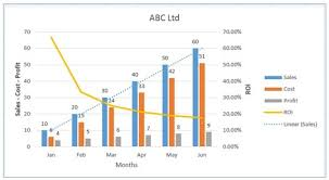 Cost Volume Profit Graph Excel Template Best Excel Charts Types For Data Analysis Presentation And Reporting