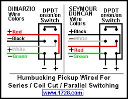 guitar wiring site