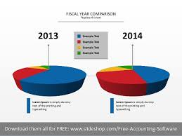 Fiscal Year Comparison Slideshop Free