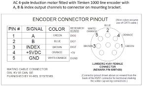 gpic power converter control development system mini scale skiip3