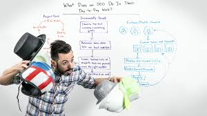 what does an seo do in their day to day work whiteboard friday moz