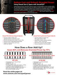 150 meters in feet reduce cost and unleash stranded power infographic siemon