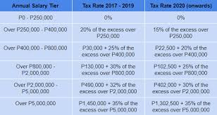 tax rate table 2017 income tax rate archives justpayroll justpayroll