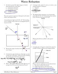 what is a ray of light index of refraction archives regents physics