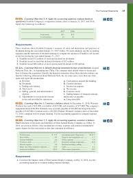 i need help with financial accounting 11th edition chegg com