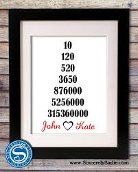 1st year anniversary gift ideas modern 1 year wedding anniversary gifts image 3849 johnprice co