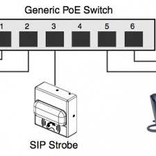 visual phone ringer light telephone sip based strobe light ringer for voip networks