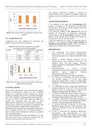 characterization of al graphite composite developed by powder metallu u2026