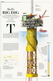 best 25 oil rig jobs ideas on pinterest oilfield jobs in texas