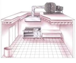 Kitchen Ventilation System Design Kitchen Ventilation System Fabulous Ideas For Kitchen Ventilation