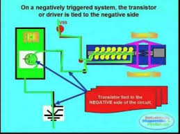negative or positive trigger u0026 wiring diagrams youtube