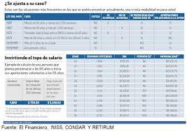 tope de fondo de ahorro 2016 fondos de ahorro para el retiro definición cálculo ley y