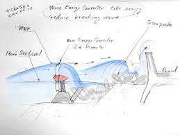 japanese turbines catch the waves to harvest energy and protect