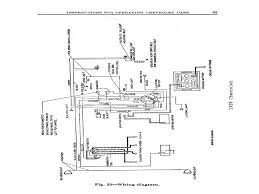 54 chevy wiring diagram wiring amazing wiring diagram collections