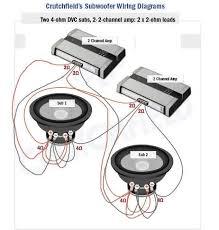 wiring diagram very best sub wiring diagrams sample detail east