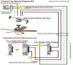 ceiling fan that plugs into outlet 3506 astonbkk com