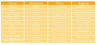 Georgia travel trends images Statistics for the travel trends of 2017 tourcat medium jpeg