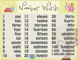 8 best images of printable number poster spelling number words