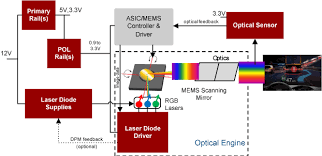 automotive head up display hud applications intersil
