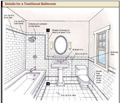 bathroom tile design software 69 best bathroom decorating ideas images on glass