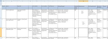 Testing Template Excel Test Template Excel Thebridgesummit Co