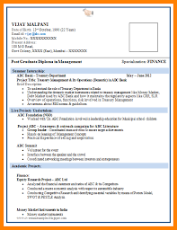 What Should Be The Resume Headline For A Fresher Resume Title For Fresher Resume Title