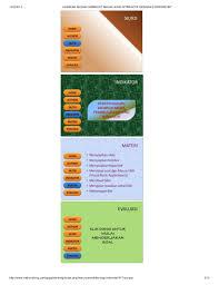 membuat web interaktif cara membuat macros