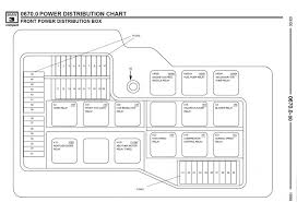 bmw wds electrical wiring diagrams u0026 schematics tis u0026 etk