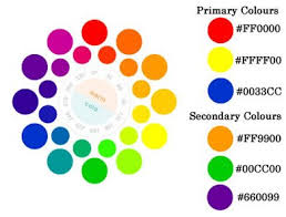 Best Color Hex Codes Colour Theory W3c Wiki