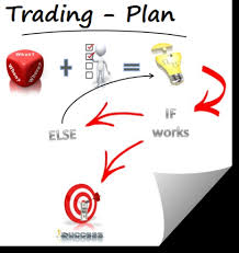 Options Trading Journal Spreadsheet by Trading Plan Template Exle Trading Journal Spreadsheet
