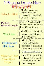 5 places to donate hair to besides locks of love everyday best
