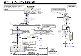 wiring diagrams f250 ford wiring diagrams instruction
