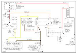 wiring diagram 2003 dodge ram starter u2013 readingrat net