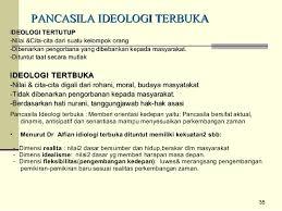 bab 1 pancasila sebagai ideologi terbuka dwi aji pendidikan pancasila