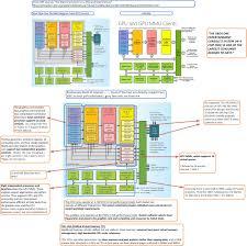 next gen floor plans informacion oficial sobre el hardware de xbox one arquitectura