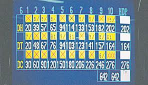 Ten Pin Bowling Sheet Template Ten Pin Bowling Scoring