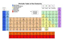 Alkaline Earth Metals On The Periodic Table 18 Best Periodic Table Of Elements Images On Pinterest Periodic