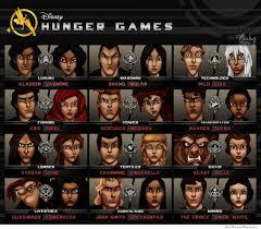 Hunger Games Meme - disney hunger games weknowmemes